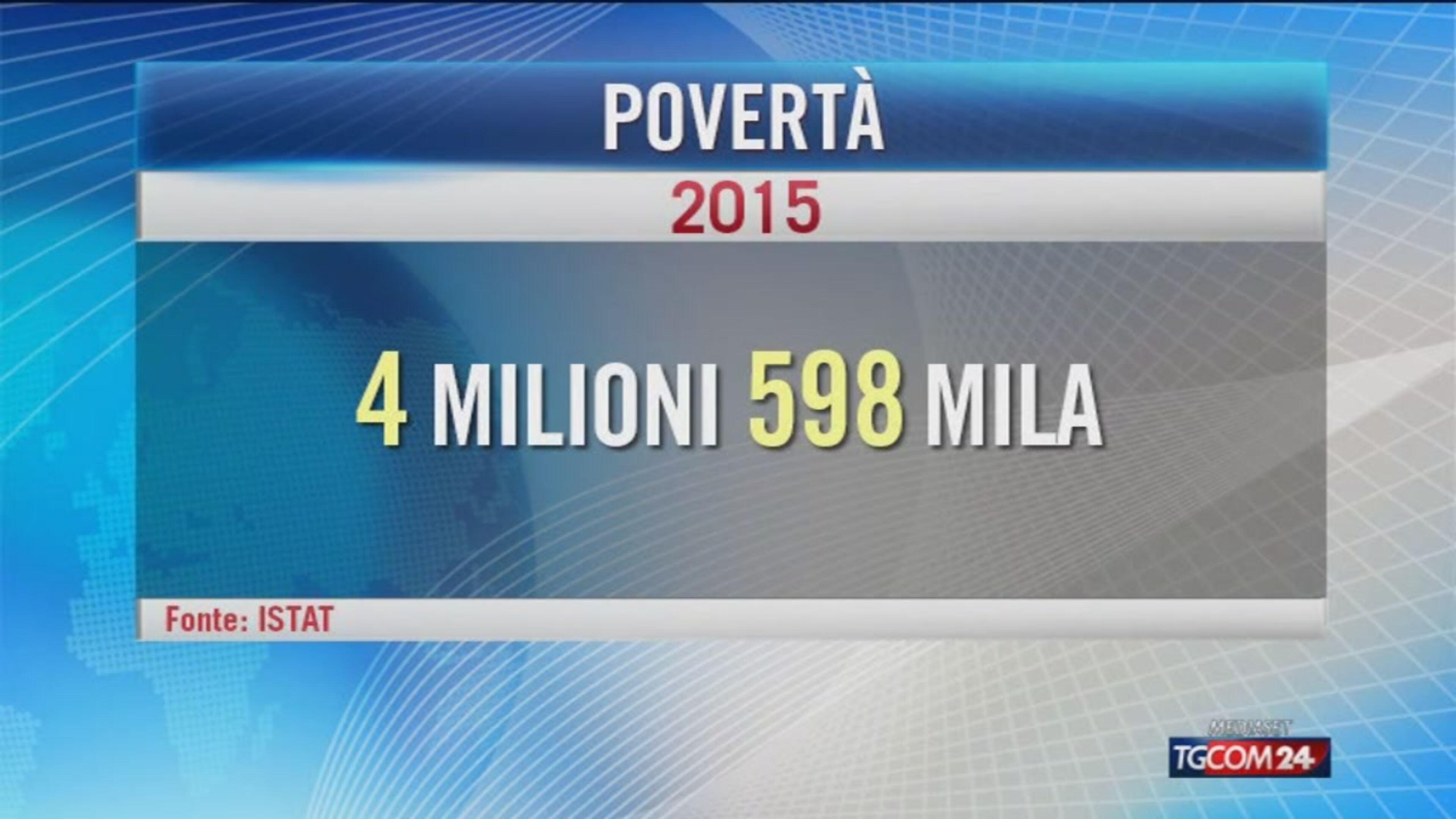 Video tgcom24 istat 4 6 milioni di italiani in povert for Aste giudiziarie milano ultimi arrivi